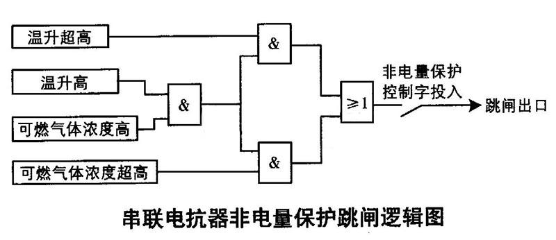串联电抗器非电量保护跳闸逻辑图